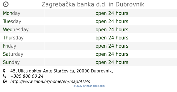Atm Nearby Sberbank Bankomat Opening Times Contacts